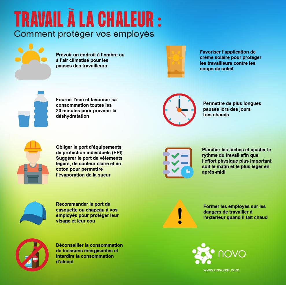 Comment-proteger-employes-travail-chaleur-infographie